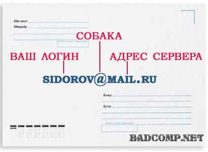 Як створити електронну пошту