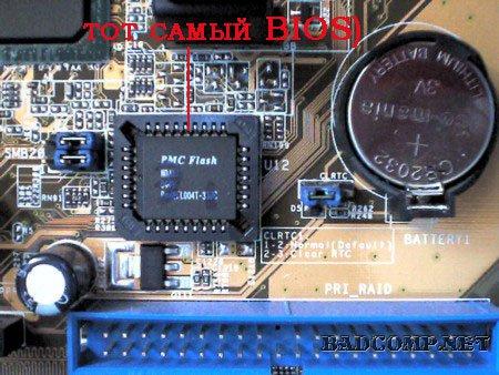 Що таке BIOS (біос)